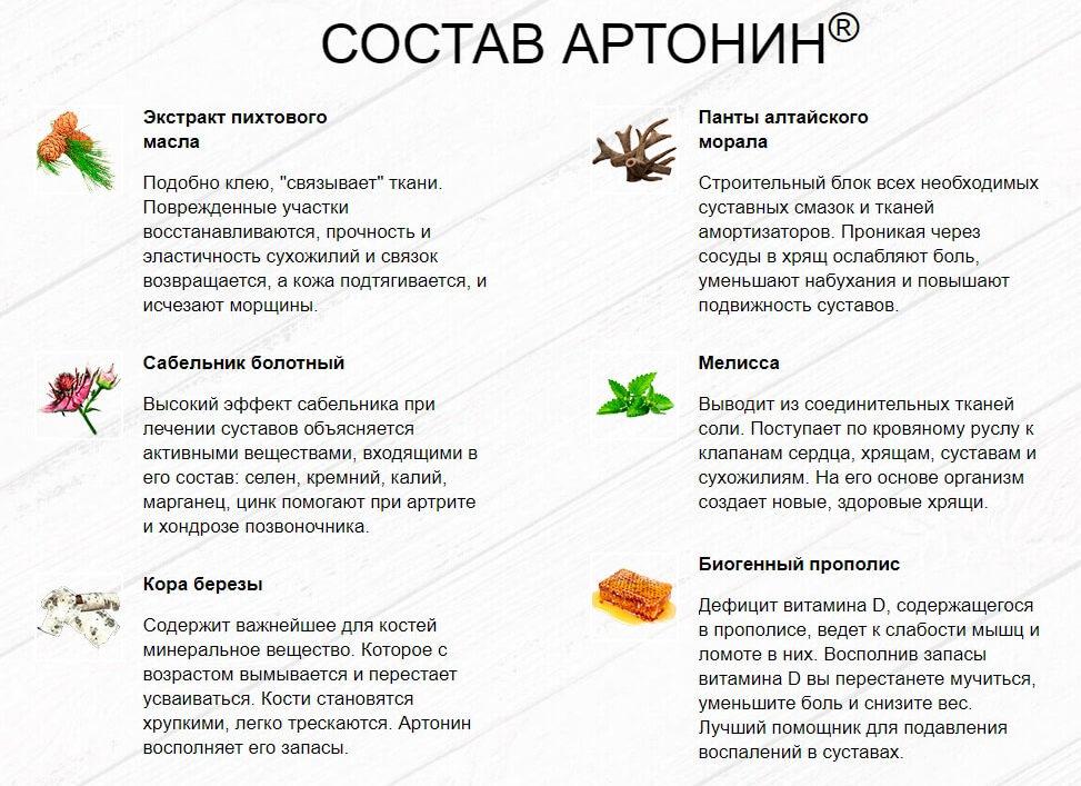 Состав Артонин